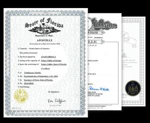 apostille usa prevodi i legalizacia marchela 300x245 - Апостил за документи от САЩ се вадят от тук: | Marchela.bg - преводи и легализация
