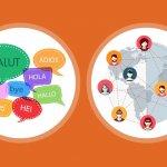 Преводът и локализацията на сайт водят до повече клиенти и продажби.